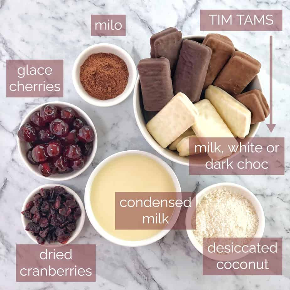graphic showing ingredients required to make recipe